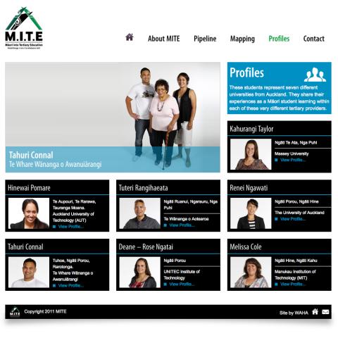MITE-Profiles